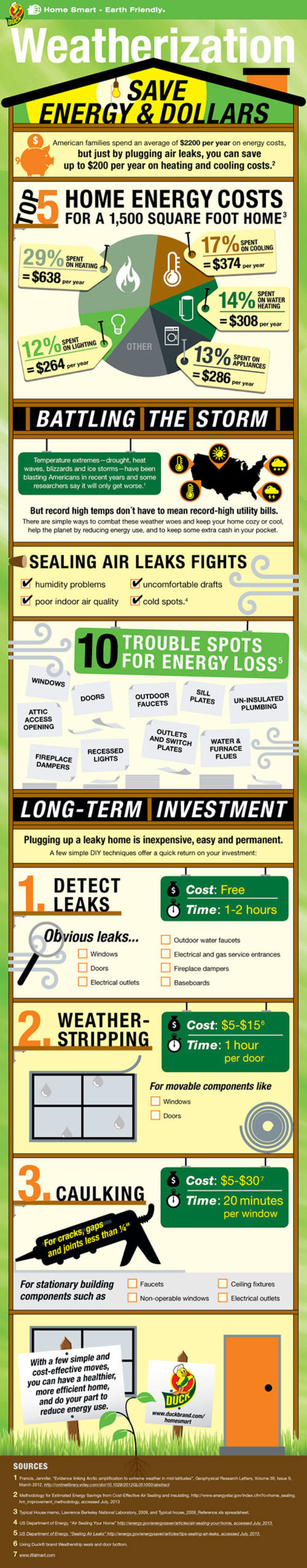 Home energy savings Infographic, see text below for content.