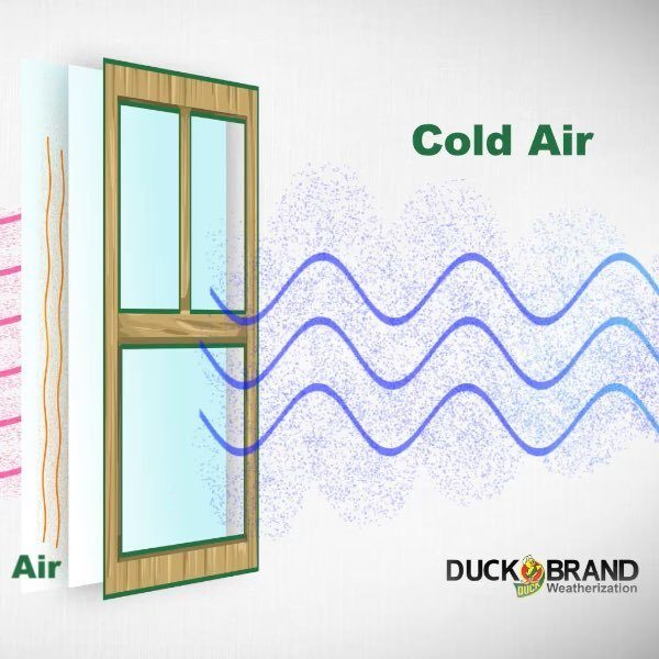 How To Weatherize Your Windows