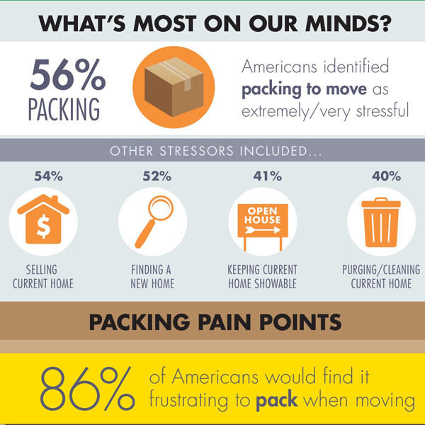 Moving Infographic Web
